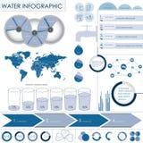 Graphique d'infos de l'eau Photo stock