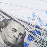 Graphique de bougie de marché boursier avec 100 dollars de billet de banque - rapport 1 à 1 Images stock