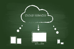 Graphique de calcul de nuage Image stock