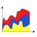 Graphique de couche de courbe Image libre de droits