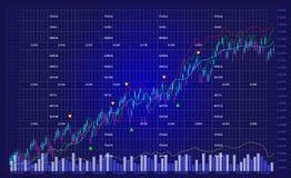 Graphique de diagramme de bourse des valeurs d'affaires Image stock