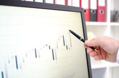 Graphique de données de bourse des valeurs sur un écran Images libres de droits