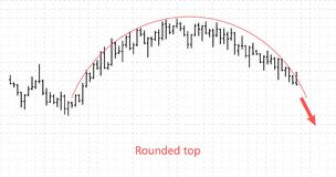 Graphique de données financières de barre Dessus arrondi courant de tendance d'échanges de devise de forex crypto illustration de vecteur
