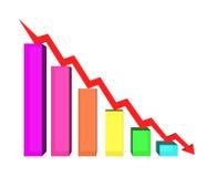 Graphique de faillite commerciale vers le bas Photos stock