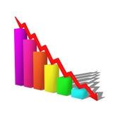 Graphique de faillite commerciale vers le bas Photo stock