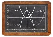 Graphique de fonctions quadratiques photos libres de droits