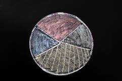 Graphique de gâteau dans quatre parties colorées Image stock