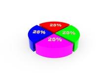 graphique de gestion Photo libre de droits