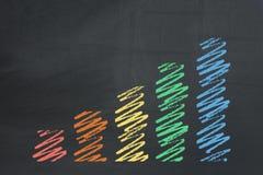 Graphique de gestion coloré sur le tableau images libres de droits