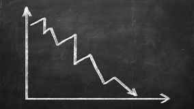 Graphique de gestion de finances En baisse graphe linéaire tracé avec la craie sur le tableau noir image stock