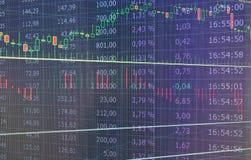 Graphique de marché boursier et diagramme marchands de chandelier approprié au concept d'investissement Fond abstrait de finances photos libres de droits