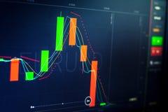 graphique de marché des changes analysant le mauvais monétaire de richesse de développement d'ordinateur de fin de rapport de dia Images libres de droits