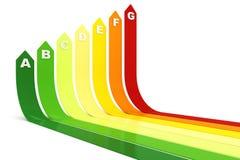 graphique de notation de l'énergie 3d