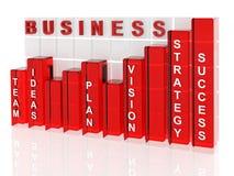 Graphique de réussite d'affaires Images stock