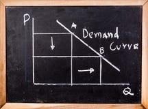 Graphique de sciences économiques sur le tableau noir photos stock