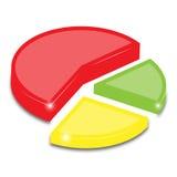Graphique de secteur Photographie stock