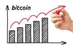 Graphique des prix d'augmentation de Bitcoin photographie stock libre de droits