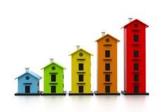 Graphique du marché du logement illustration libre de droits