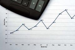 Graphique et calculatrice d'histoire de cours des actions d'actions Photos stock