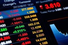 Graphique et données financiers Image stock