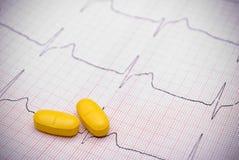 Graphique et pilules d'électrocardiogramme Images libres de droits