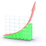 Graphique vert rouge d'accroissement Photographie stock