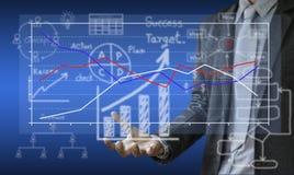Graphiques de planification d'investissement productif Images stock