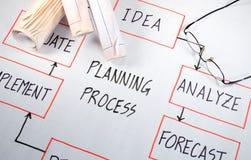 Graphiques et diagrammes de gestion Images stock