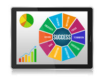 Graphiques infographic de réussite commerciale dans le PC de comprimé Image libre de droits