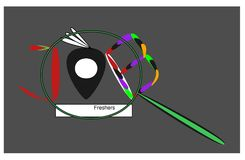 Graphiques qui illustrent la recherche du travail ou de résumé Photo libre de droits