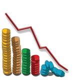 Graphline and bar graph of coins Stock Photos