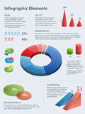Graphs And Charts For Creating Info-graphics. Royalty Free Stock Image