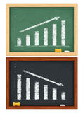 Graphs on blackboards. Blackboards with hand drawn graphs royalty free illustration