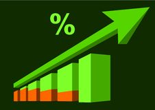 Graphs and business Royalty Free Stock Image
