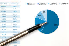 Graphs and Charts Report. With pen Royalty Free Stock Photography