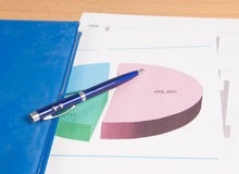 Graphs and Charts Report with pen Stock Image