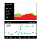 Graphs and charts set. Statistic and data, information infographic. Stock Images