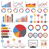 Graphs and Diagrams Stock Image