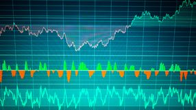 Graphs of financial instruments with various type of indicators stock images
