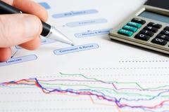 graphs market monitoring stock Στοκ Εικόνες