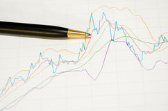 Graphs and pen Royalty Free Stock Image