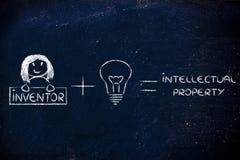 Grappige formule van intellectuele eigendom of auteursrecht: uitvinder pl stock afbeeldingen