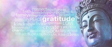 Gratitude Buddhism Word Cloud Banner Royalty Free Stock Image
