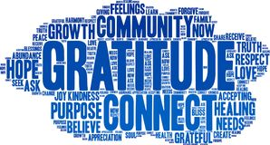 Gratitude Word Cloud Royalty Free Stock Photography