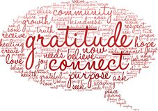 Gratitude Word Cloud Royalty Free Stock Image