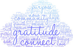 Gratitude Word Cloud Royalty Free Stock Images