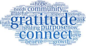 Gratitude Word Cloud Stock Image