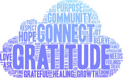 Gratitude Word Cloud. On a white background Royalty Free Stock Images