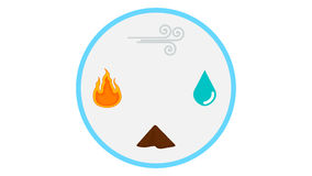 Four elements. A vector design for four elements water wind fire and dirt Stock Photos