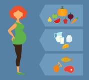 gravid arkivfoton
